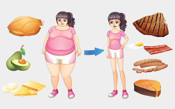 Mẫu content giảm cân